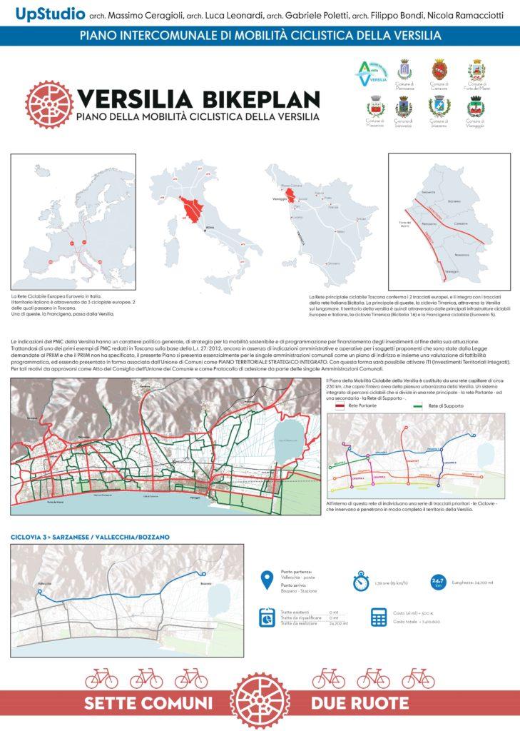 UpStudio -Mobilità sostenibile - Versilia Bike Plan - Achitetto Massimo Ceragioli Viareggio